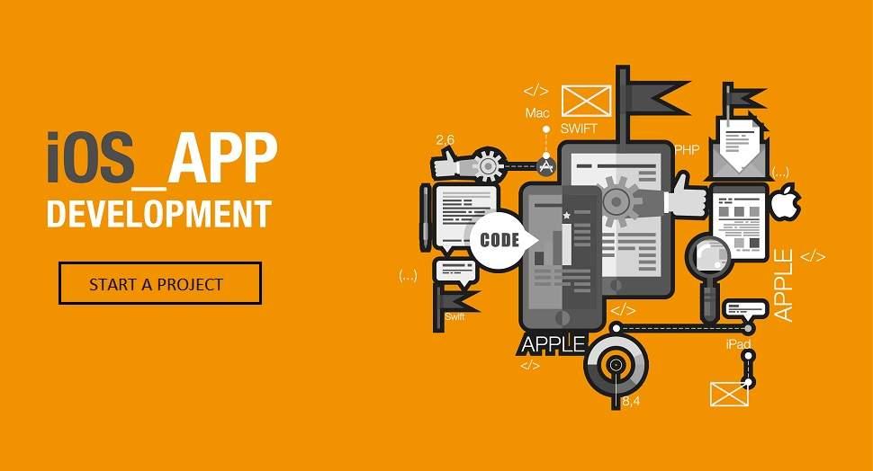 Starting IOS App Development